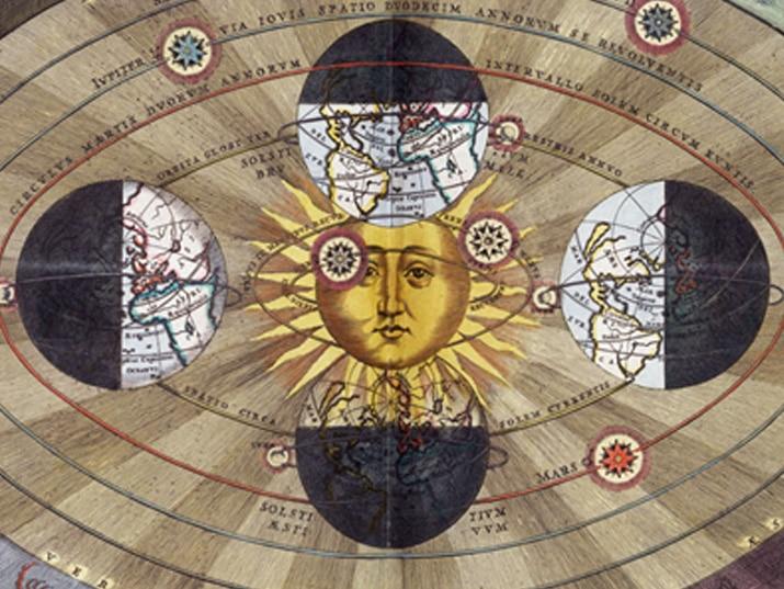 איור משנת 1660 המתאר את המודל ההליוצנטרי