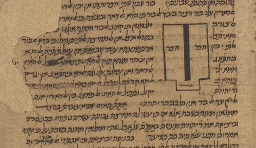 """תיקונים בכתב ידו של הרמב""""ם מכתב היד השמור בספרייה הלאומית"""