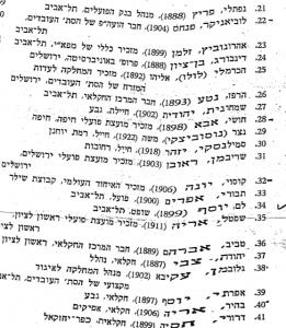 ס. יזהר, מספר 30 ברשימת המועמדים לאסיפה המכוננת מטעם מפלגת פועלי ארץ ישראל