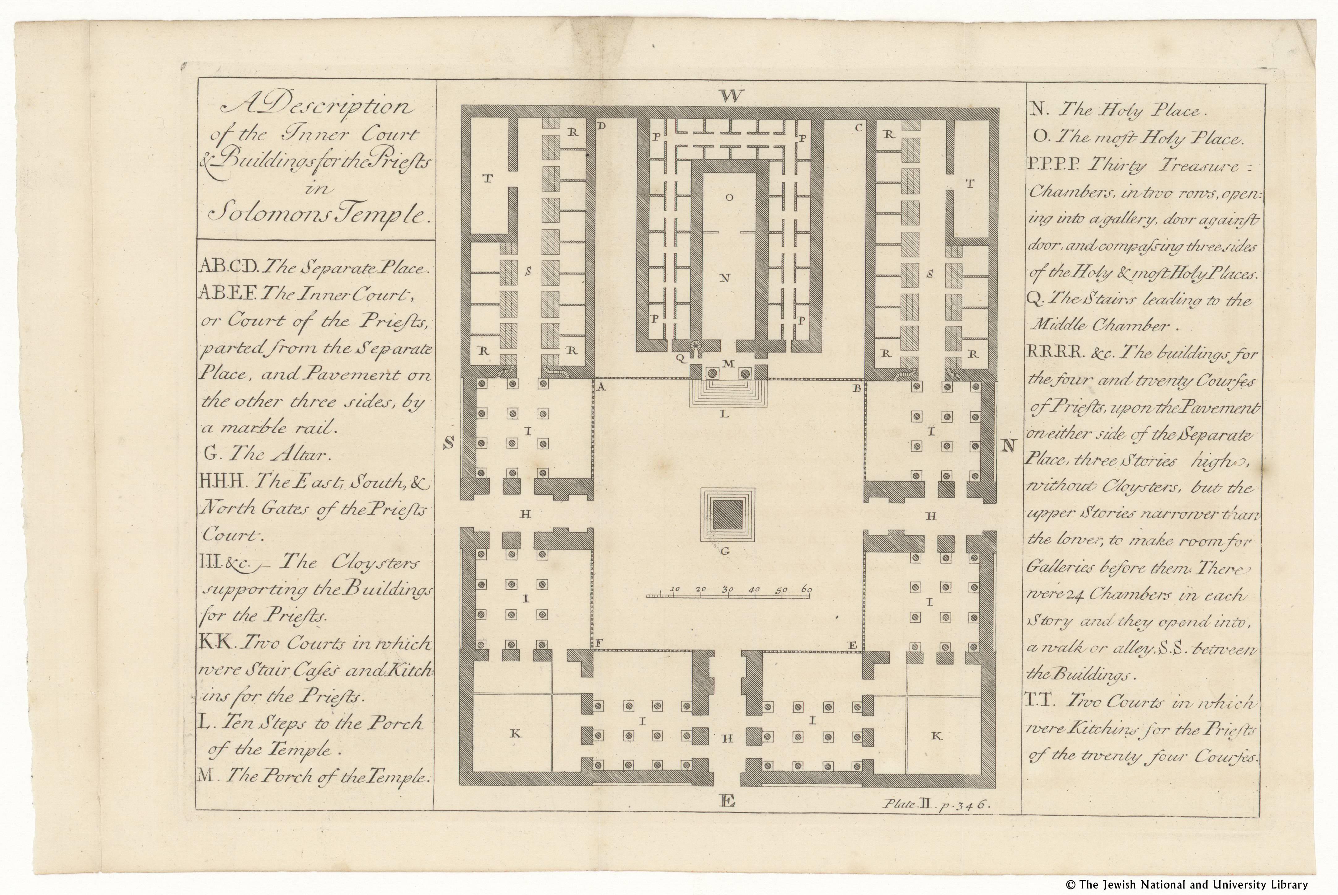 הכרונולוגיה המתוקנת של ממלכות עתיקות - מקדש שלמה