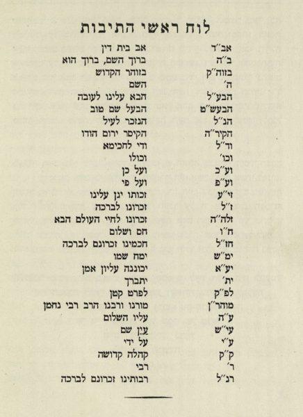 לוח ראשי התיבות, המהדורה העברית השנייה - יודישער וורלאג (ברלין), 1919