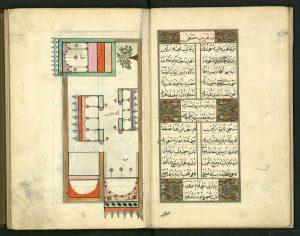 איור מתוך השיר התורכי מ-1643, the menāsik ül- ḥacc, שבו נראות הגבעות ספא (למעלה) ומארווה (למטה). מתוך: אוספי הספרייה הלאומית
