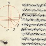 The Mathematics of Mecca
