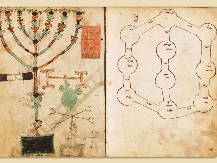The Temple Menorah in Kabbalistic Manuscripts